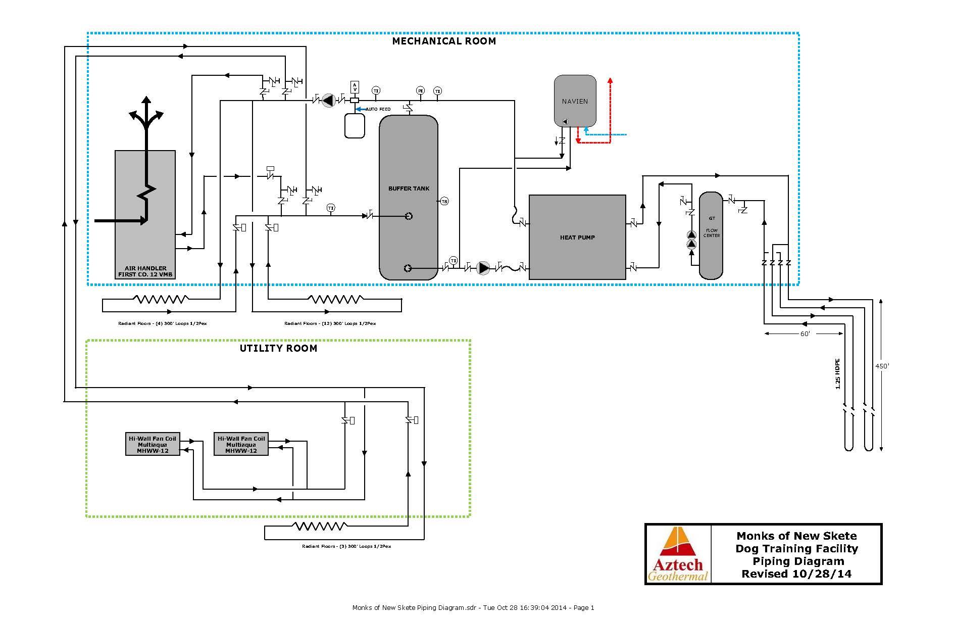 Geothermal heating & cooling, heat pumps, heat exchange loops - How it works