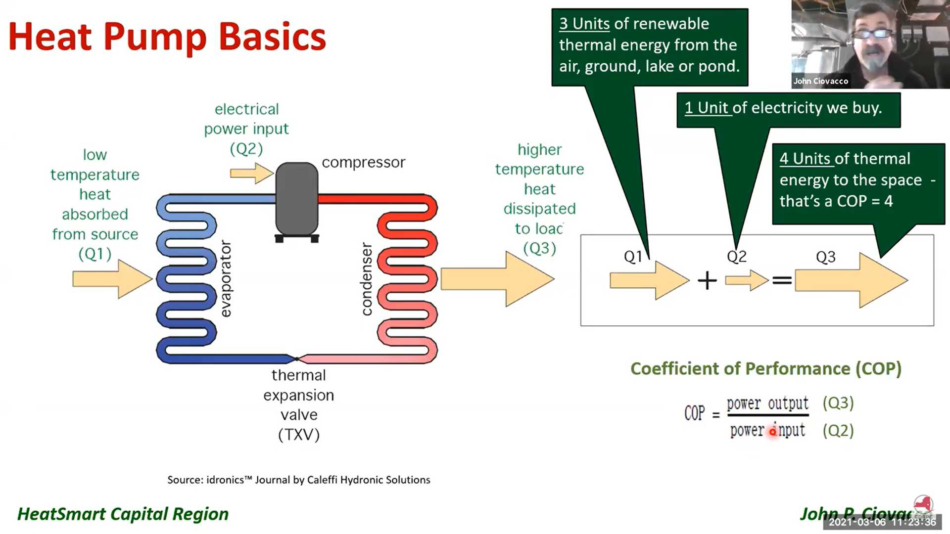 Presentation for CASE Renewable Energy Fair on Heat Pumps by John Ciovacco of Aztech Geothermal